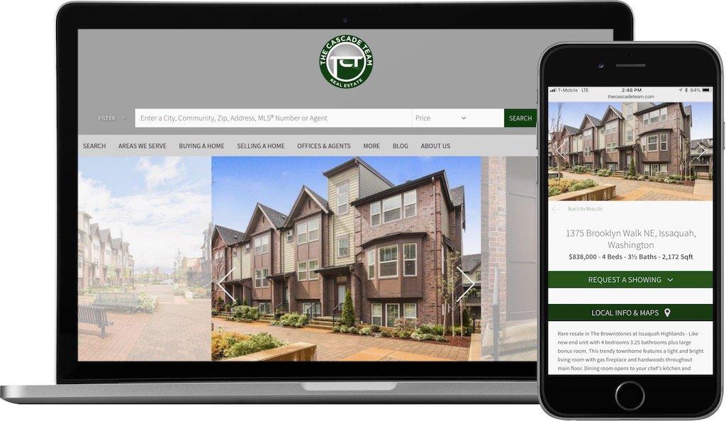 Home Seller Marketing | Real Estate Marketing Plan | 1