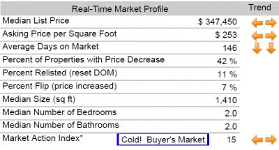 buyes_market_400